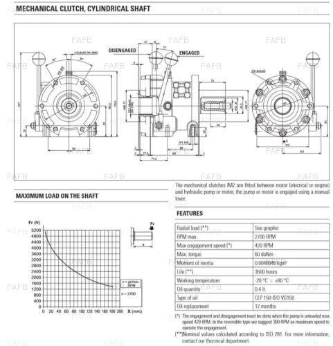 hydraulic clutch 3